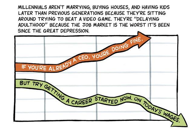 """Matt Bors, """"Can We Stop Worrying About Millennials Yet?"""" Medium.com"""