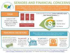 Seniors and Financial Concerns