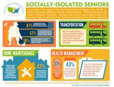 Socially-Isolated Seniors